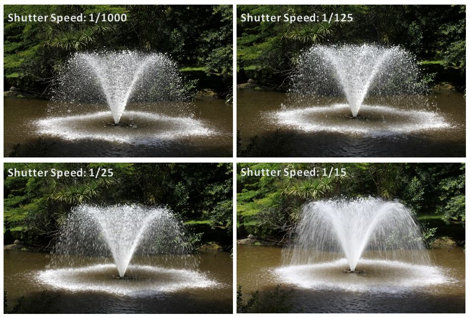 Freeze Movement With A Fast Shutter