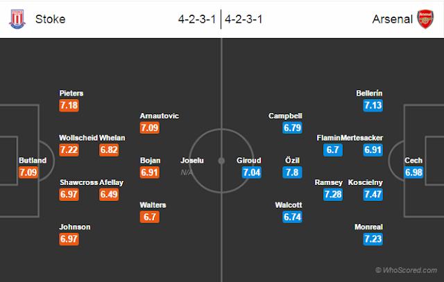 Possible Lineups, Team News, Stats – Stoke City vs Arsenal