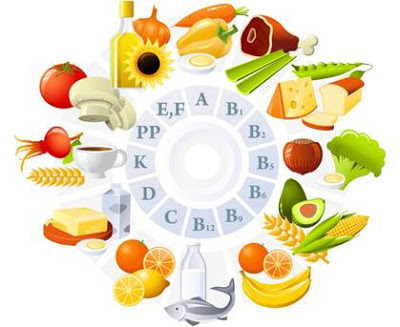 aliments, vitamines