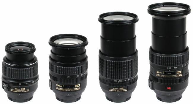 Daftar Harga Dan Spesifikasi Lensa Fix Nikon