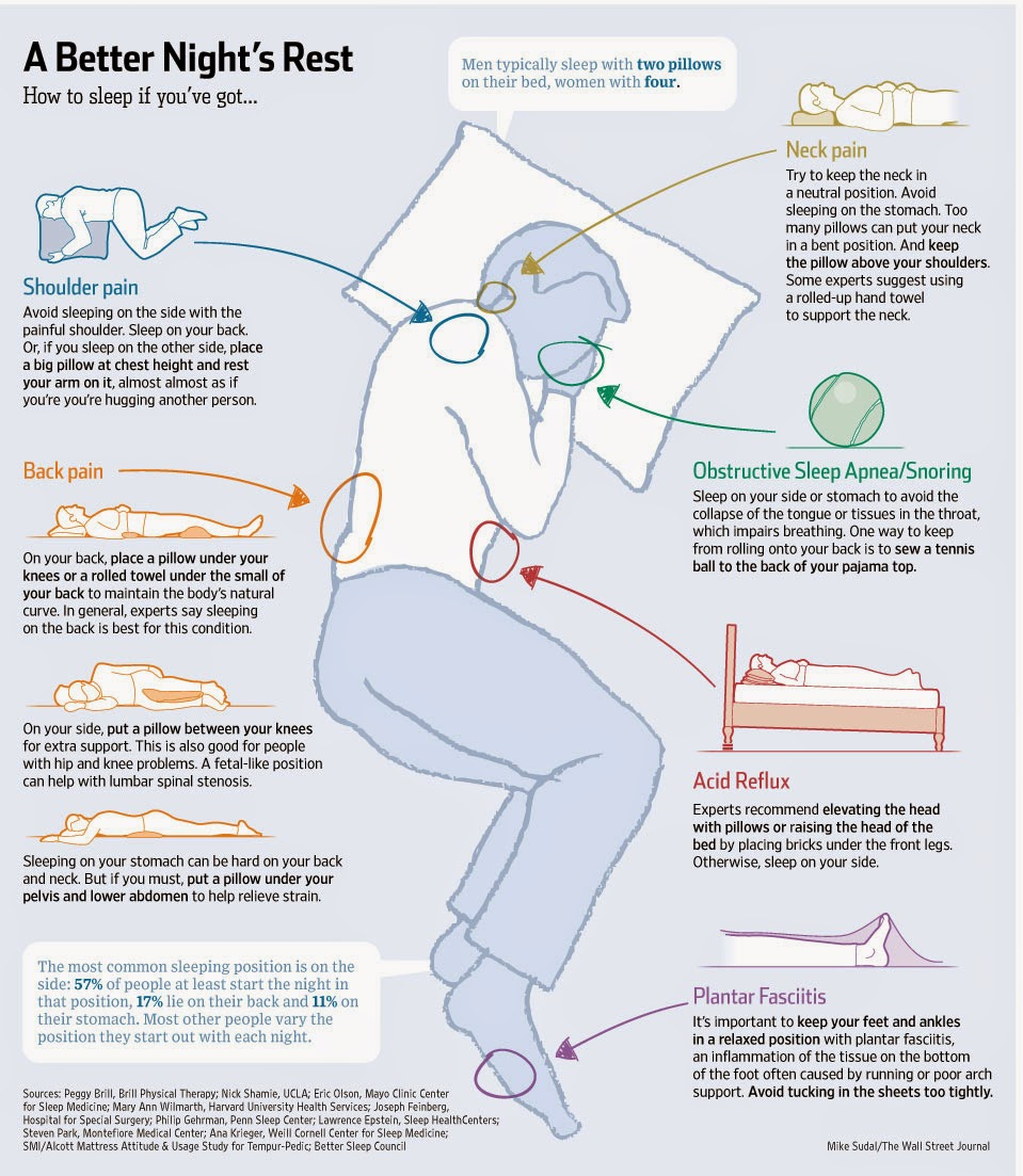 How To Fix Common Body Problems By Sleeping In The Right Position