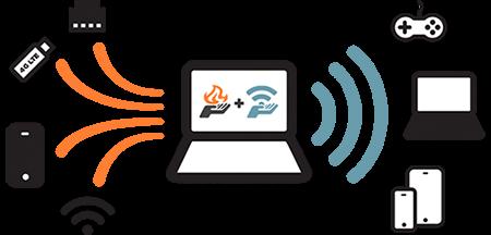 How to Create Wi-Fi Hotspot for All Windows in Urdu