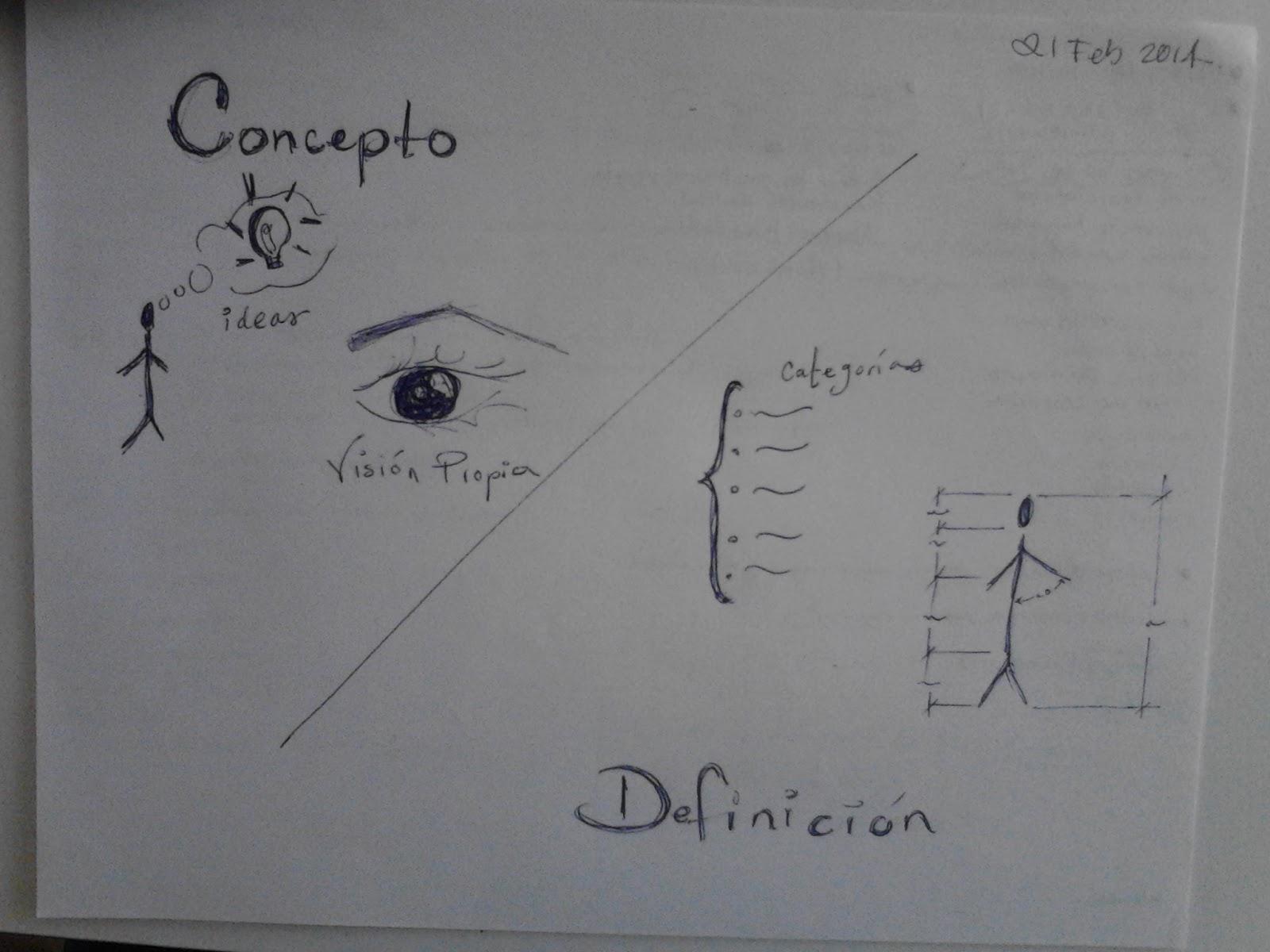 Teor a introducci n a la arquitectura concepto y for Que es arquitectura definicion