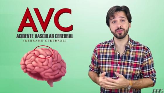PRINCIPAIS SINTOMAS DO AVC