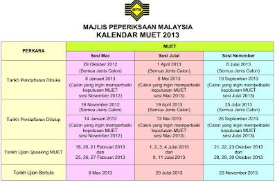Kertas Soalan Peperiksaan Percubaan Sijil Pelajaran Malaysia Spm 2012