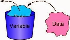 php variables and data types