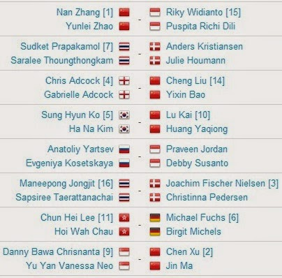 Jadwal Pertandingan BWF World Championships 2014 Hari Ke Empat Ganda Campuran XD