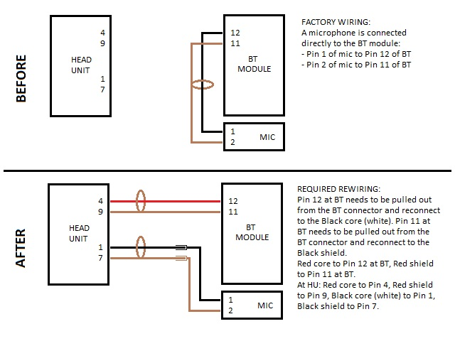 VC%2Brewire 5n0035730 retro fit problems (possibly wiring) **resolved** page vw rcd 510 wiring diagram at gsmportal.co