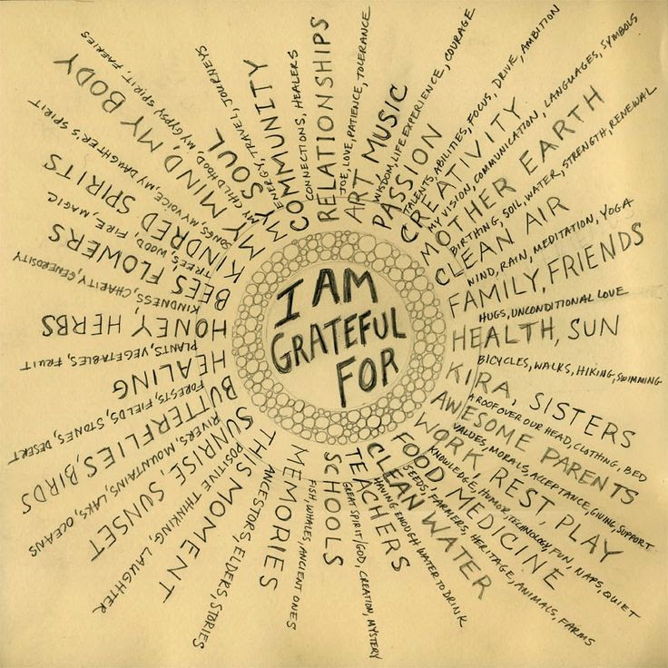 """I Am Grateful For"" A drawing of everything to be grateful for aranged around the words 'I AM GRATEFUL FOR'"