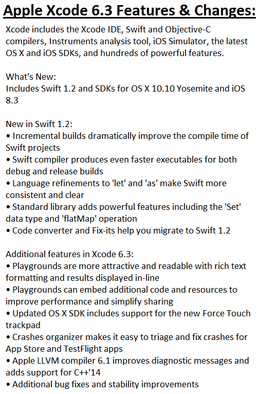 Apple Xcode 6.3 (Build. 6D570) Features and Changelog
