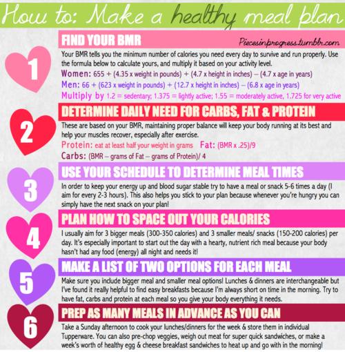 Weight loss diet indian non veg