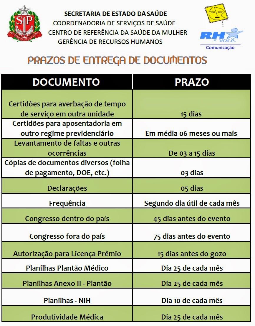 PRAZOS DE ENTREGA DE DOCUMENTOS