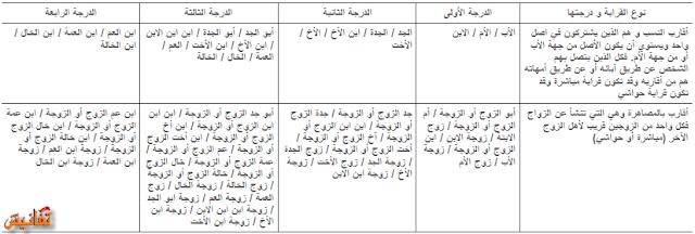 وظائف في الحكومة المصرية 2015