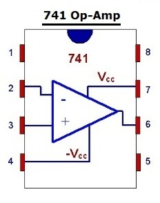 Op+Amp+IC+741 Triangular wave generator using Op Amp 741, circuit working and simulated output waveform