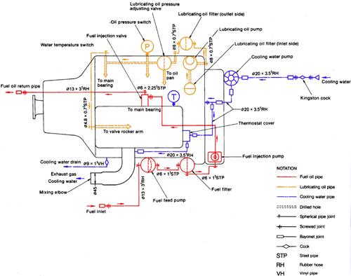 yanmar starter motor diagram yanmar image wiring kw r s 2012 on yanmar starter motor diagram