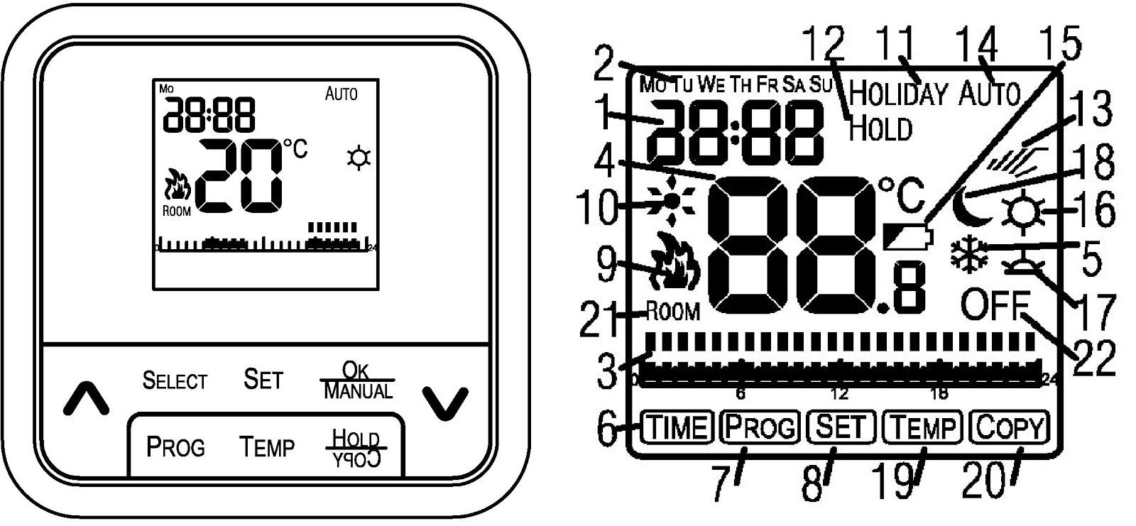 Cronotermostato digitale programmabile for Cronotermostato gbc