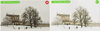 Sistem metering kamera