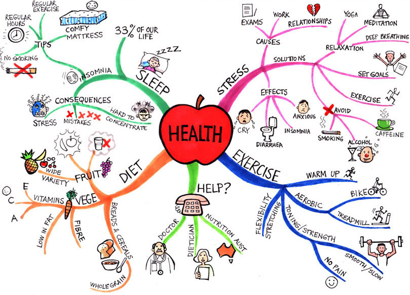Healthcare a free book to get you on the health track