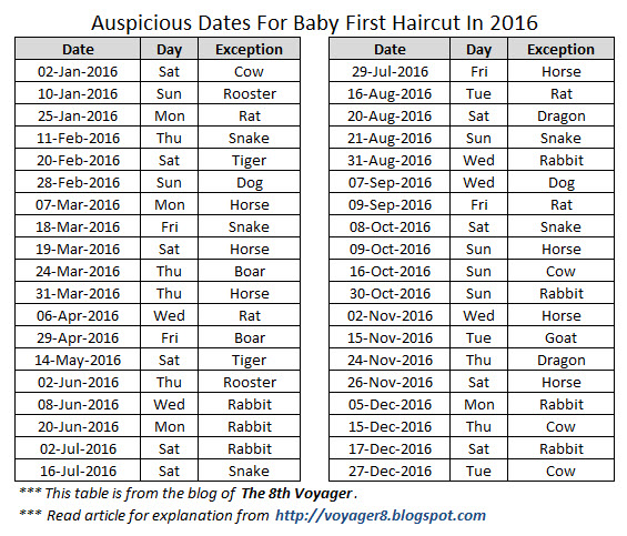 zodiac dates bergen girls