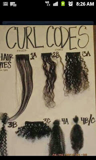 Natural Hair Curl Codes Picture
