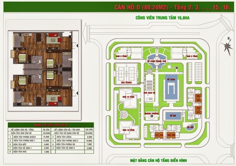 HUD LAND mở bán chung cư Green House diện tích 80,24m2