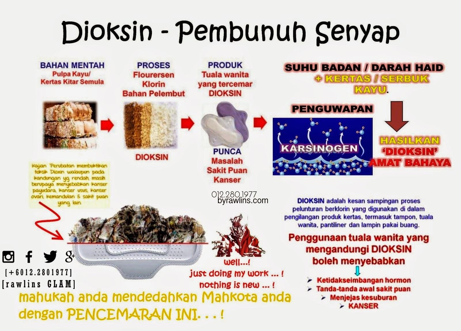 dioxin, bio seleza, tuala wanita, sanitary pads, kanser serviks, cervical cancer, byrawlins, vagina, miss v