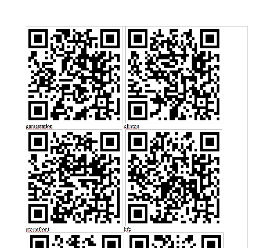 qr code Qr code the qr (quick response) code is a two-dimensional (2-d) matrix  code that belongs to a larger set of machine-readable codes, all of which are  often.
