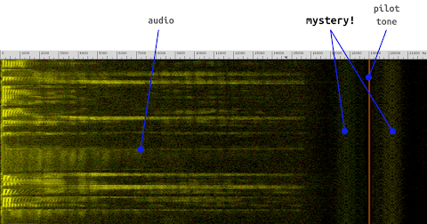 RDS on a spectrogram