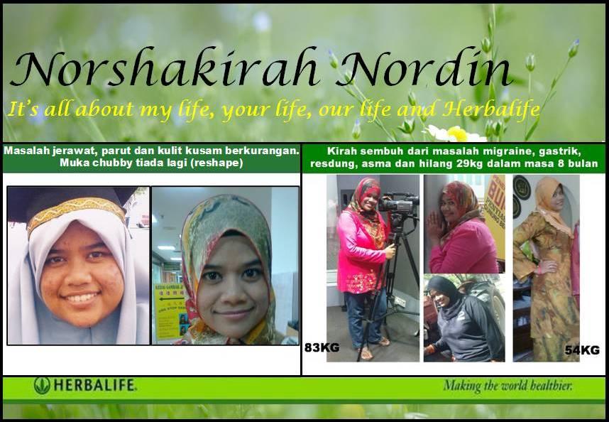 Norshakirah Nordin