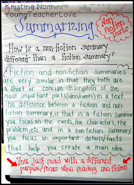 how to write non fiction