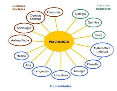 la biologia en la educacion: