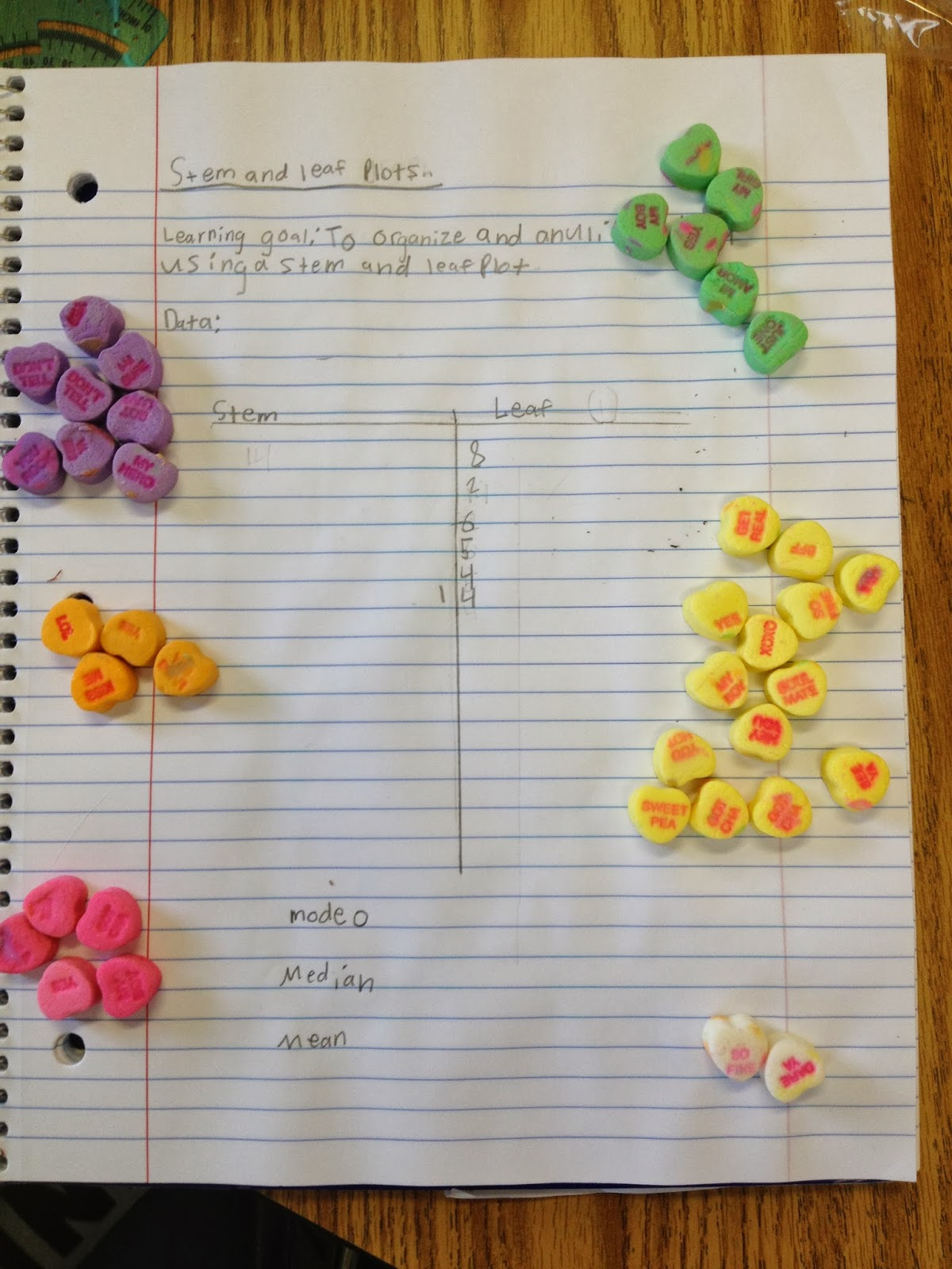 This Review (the Extension Activity) Asked To Find The Fraction, Decimal,  And Percentage Of Each Color