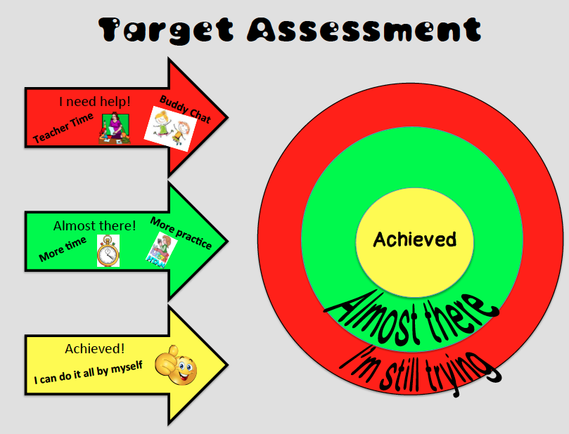 Our learning target