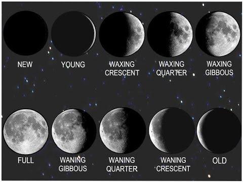 KIKKA: LUNA: Fases Lunares 30 significados Astrologia Día lunar ...