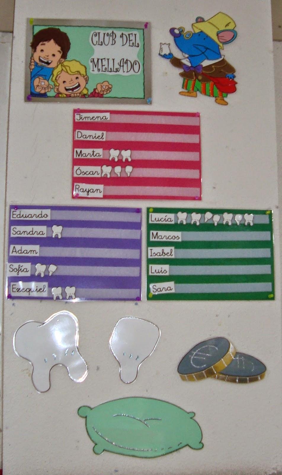 Plastificando ilusiones las decoraciones del aula for Decoracion aula primaria
