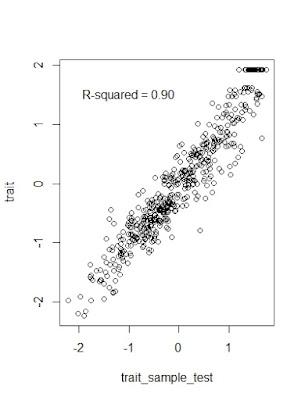 Reducing Respondent Burden: Item Sampling