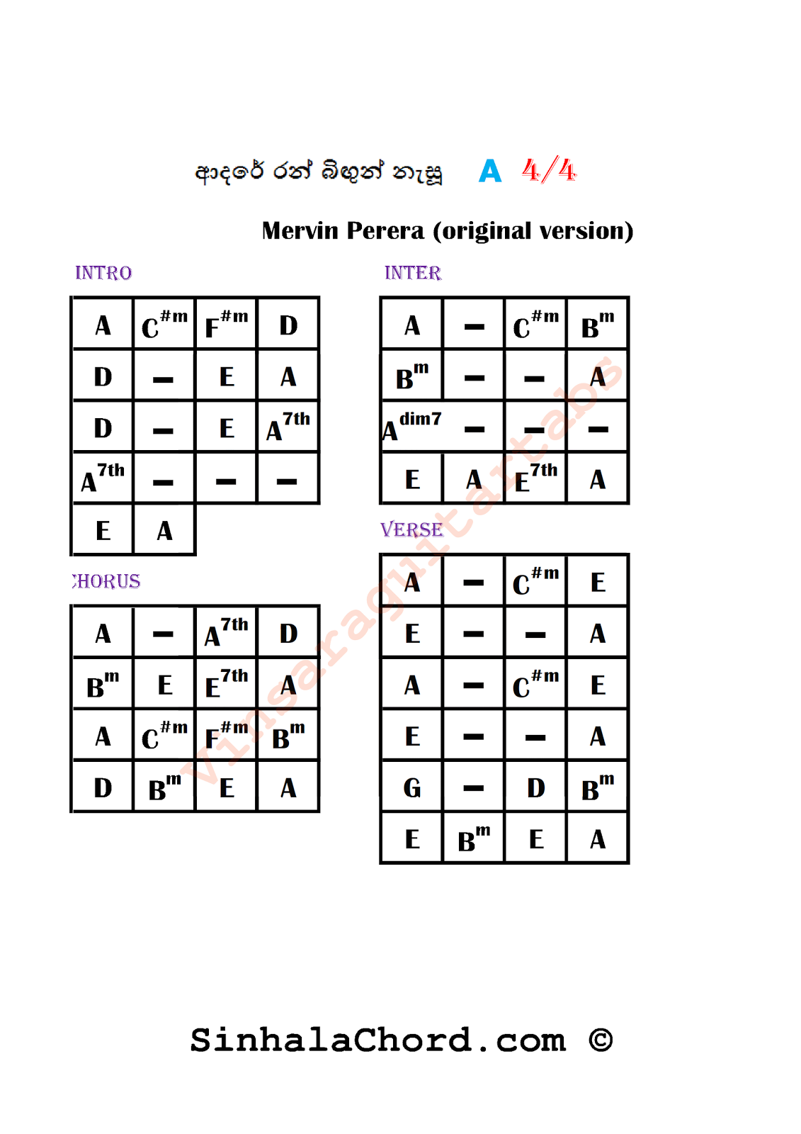 Clarence guitar chords image collections guitar chords examples adare ran bingun nasu guitar chords with lyrics sinhala guitar here is the mp3 of the hexwebz Image collections