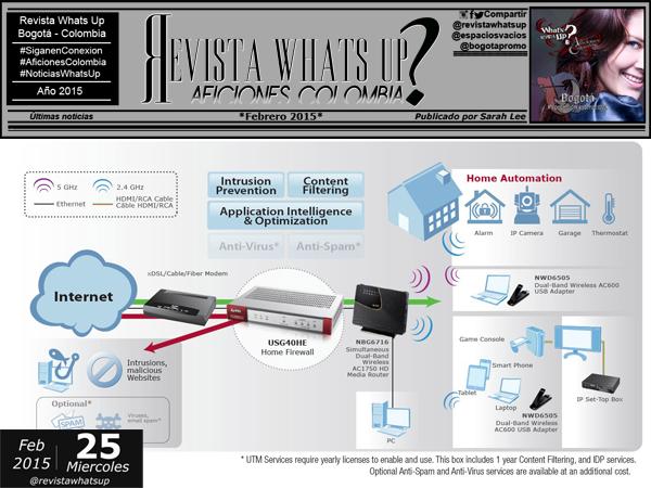 ZyXEL-gateway-seguridad-hogares-inteligentes