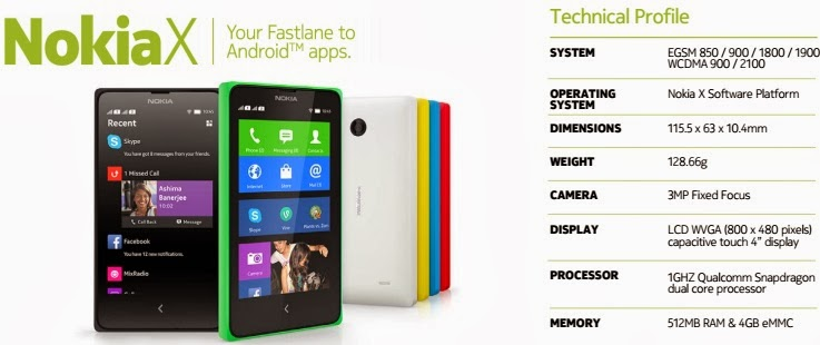 Nokia X official specs