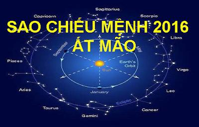 Sao Chieu Menh Tuoi At Mao 1975