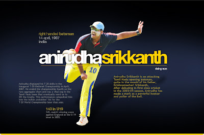 Anirutha-Srikanth-Wallpaper