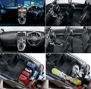 Spesifikasi New Toyota Rush