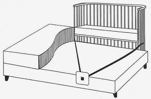 der luxus eine mama zu sein beistellbettchen beim boxspringbett. Black Bedroom Furniture Sets. Home Design Ideas