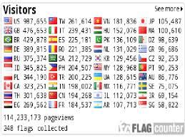 Bộ đếm lượt truy cập Blogspot có biểu tượng lá cờ từ flagcounter