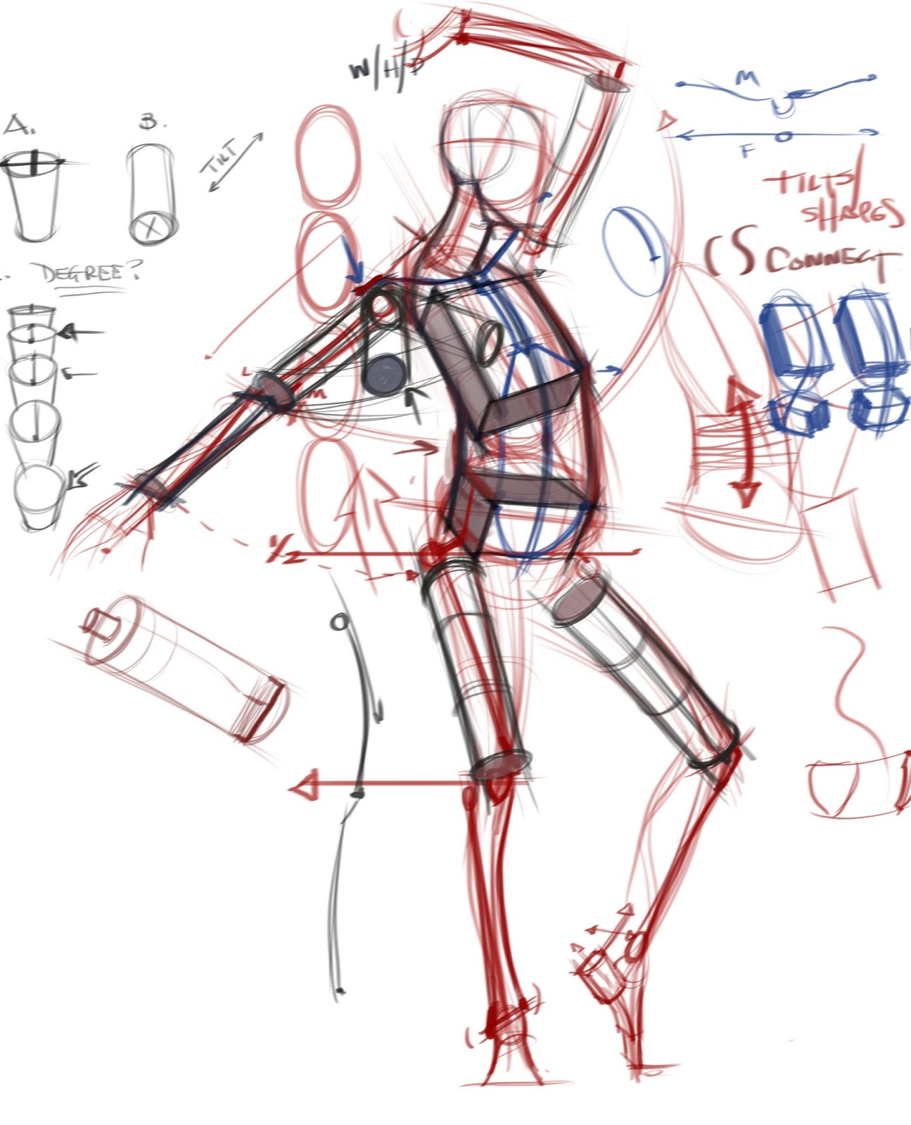 figuredrawing.info news: Interview with The Concept Art Blog