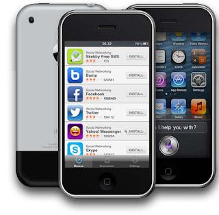 iOS 6 ඔබේ පැරණි iDevice එකේ ?
