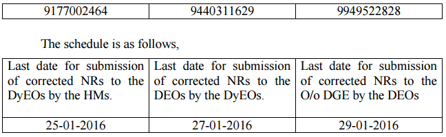 AP SSC/10th Nominal Rolls Download Helpline Numbers