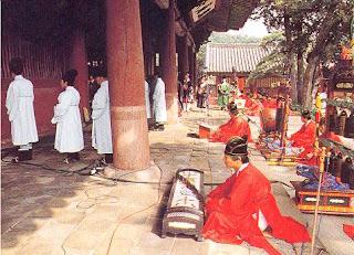 Конфуцианство как религия