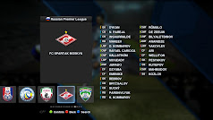 PESEdit.com 2013 Patch 2.4   Russian Premier League Preview   Squads, Lineups & Kits