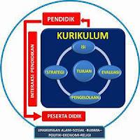 Struktur JJM Kurikulum 2013 SMA dan SMK Serta MA